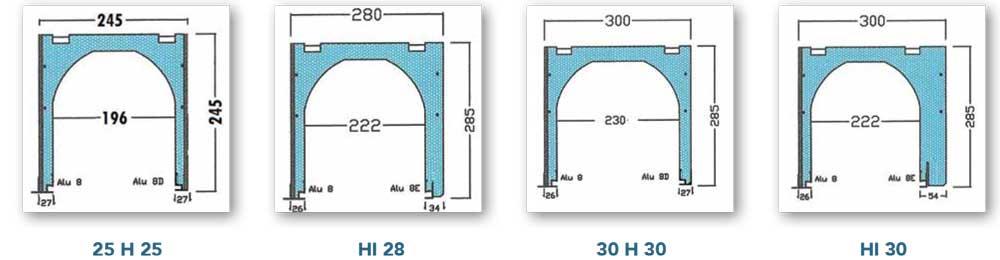 tunnel - différentes coupes de coffre