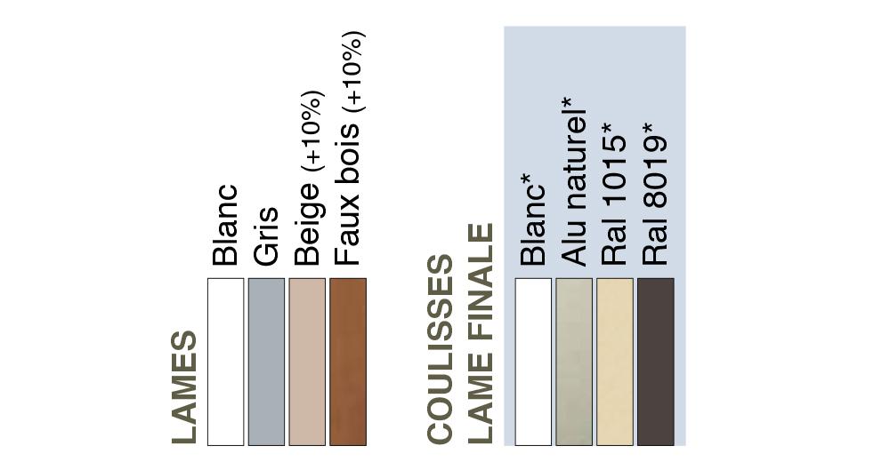 ronobloc - nuancier lame pvc L44R